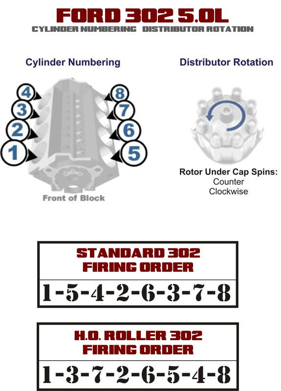 Ford Firing Order Distributor Rotation