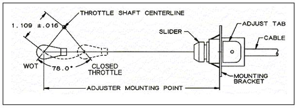 tv-kabel-geometrie